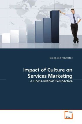 Impact of Culture on Services Marketing