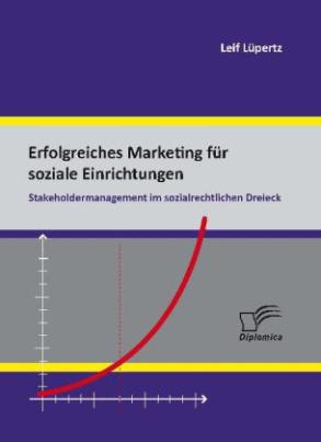Erfolgreiches Marketing für soziale Einrichtungen: Stakeholdermanagement im sozialrechtlichen Dreieck
