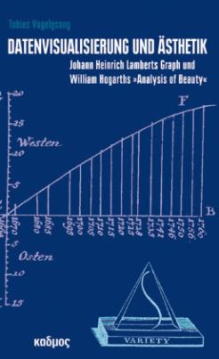 Datenvisualisierung und Ästhetik